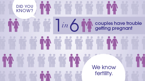 infertility-ivf-australia